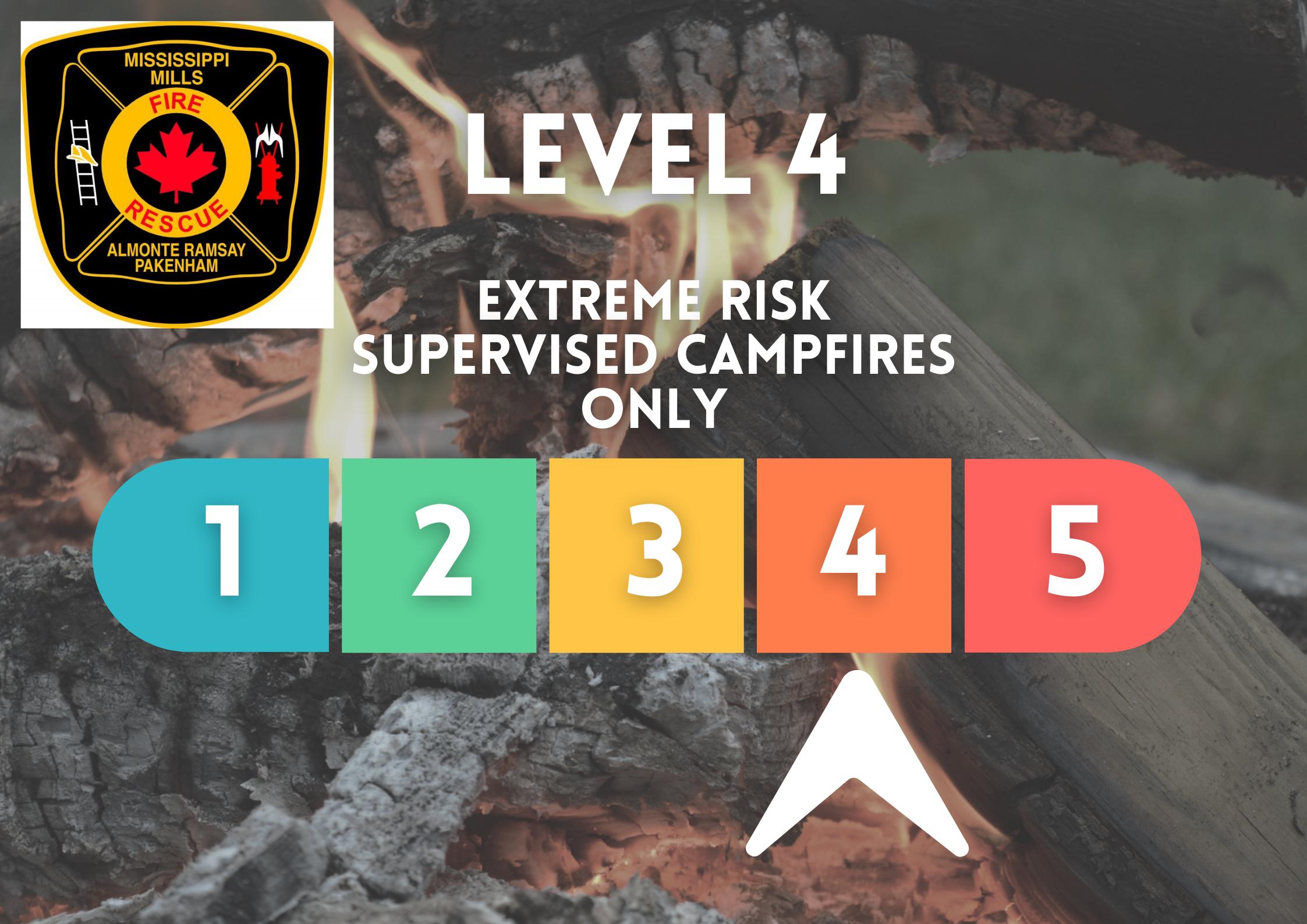 Burn Risk Level 4 - Campfires Only